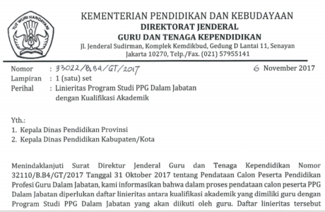 Download Daftar Linieritas Prodi PPG Dalam Jabatan dengan Kualifikasi Akademik