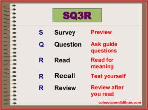 Langkah-Langkah Model Pembelajaran Kooperatif Tipe SQ3R