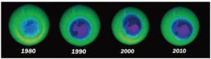 Apakah Manfaat Lapisan Ozon?
