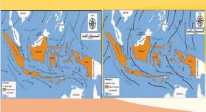 3 Jenis Iklim Indonesia