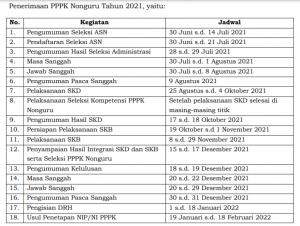 Jadwal dan Formasi CPNS dan PPPK Pemkab Buton Selatan 2021